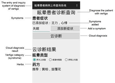 An Android App helping the diagnosis of Traditional Chinese Medicine doctors